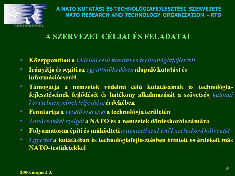 A NATO KUTATÁSI ÉS TECHNOLÓGIAFEJLESZTÉSI SZERVEZETE NATO RESEARCH AND TECHNOLOGY ORGANIZATION - RTO 2000. május 2-3. 3 A SZERVEZET CÉLJAI ÉS FELADATA