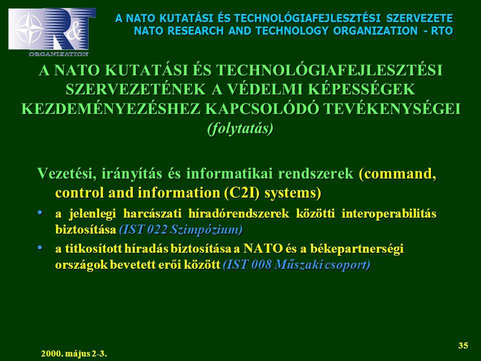 A NATO KUTATÁSI ÉS TECHNOLÓGIAFEJLESZTÉSI SZERVEZETE NATO RESEARCH AND TECHNOLOGY ORGANIZATION - RTO 2000. május 2-3. 35 A NATO KUTATÁSI ÉS TECHNOLÓGI