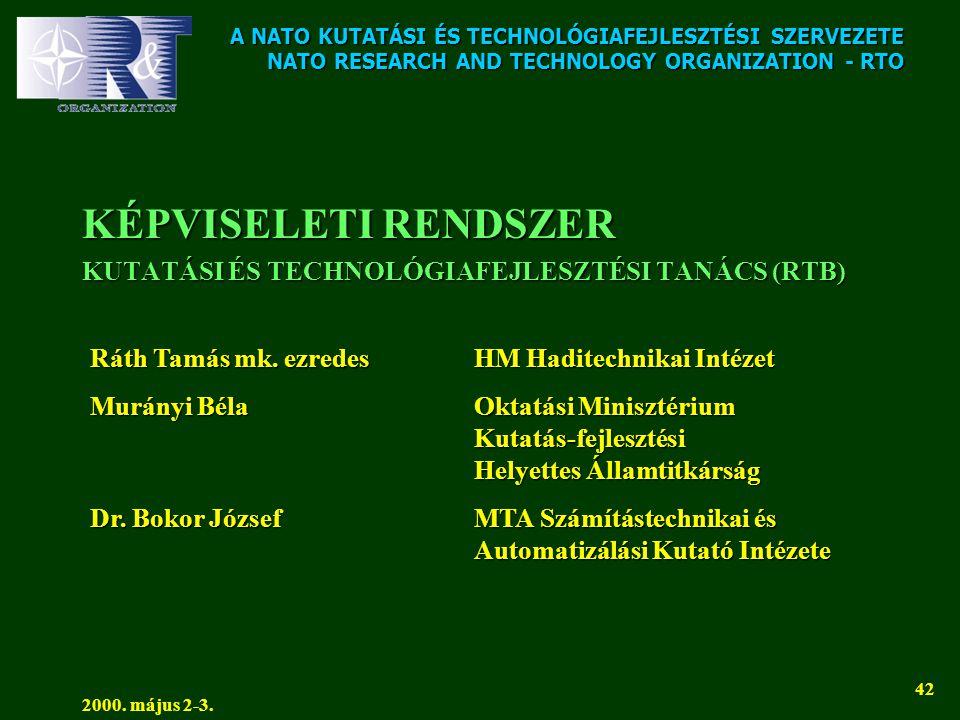 A NATO KUTATÁSI ÉS TECHNOLÓGIAFEJLESZTÉSI SZERVEZETE NATO RESEARCH AND TECHNOLOGY ORGANIZATION - RTO 2000. május 2-3. 42 KÉPVISELETI RENDSZER KUTATÁSI