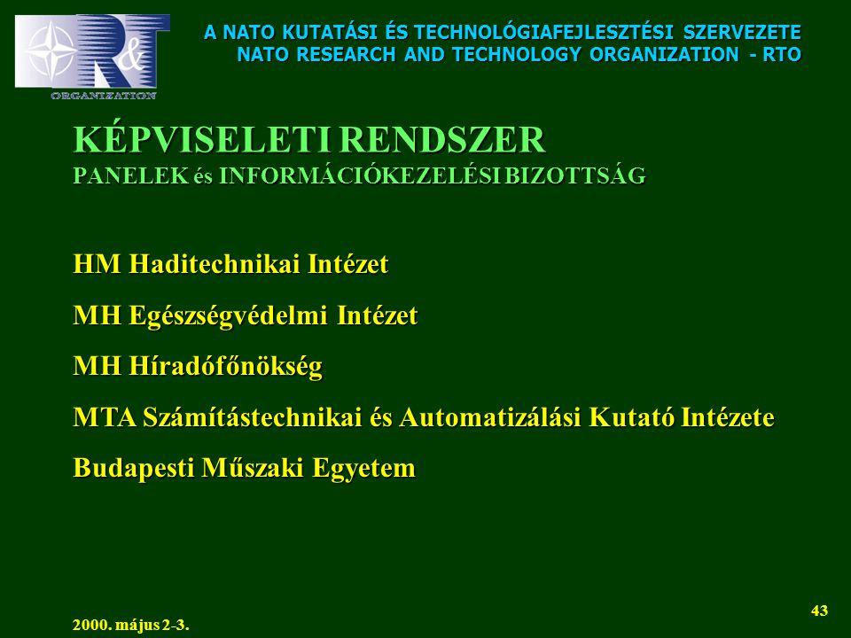 A NATO KUTATÁSI ÉS TECHNOLÓGIAFEJLESZTÉSI SZERVEZETE NATO RESEARCH AND TECHNOLOGY ORGANIZATION - RTO 2000. május 2-3. 43 KÉPVISELETI RENDSZER PANELEK