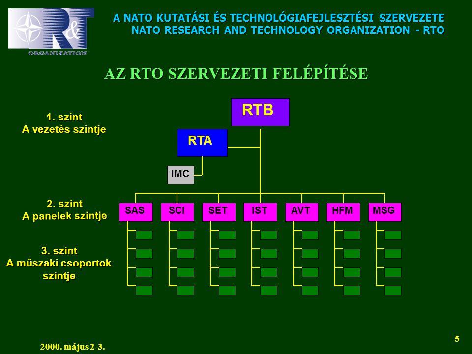 A NATO KUTATÁSI ÉS TECHNOLÓGIAFEJLESZTÉSI SZERVEZETE NATO RESEARCH AND TECHNOLOGY ORGANIZATION - RTO 2000. május 2-3. 5 AZ RTO SZERVEZETI FELÉPÍTÉSE 3