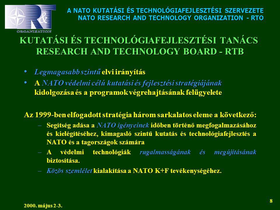 A NATO KUTATÁSI ÉS TECHNOLÓGIAFEJLESZTÉSI SZERVEZETE NATO RESEARCH AND TECHNOLOGY ORGANIZATION - RTO 2000. május 2-3. 8 KUTATÁSI ÉS TECHNOLÓGIAFEJLESZ