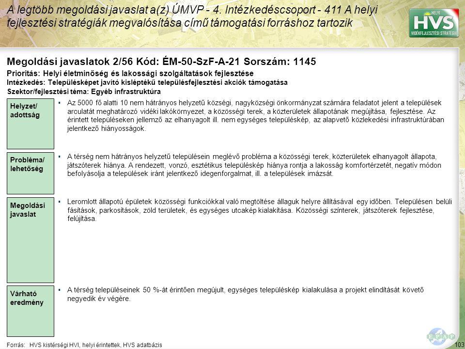 103 Forrás:HVS kistérségi HVI, helyi érintettek, HVS adatbázis Megoldási javaslatok 2/56 Kód: ÉM-50-SzF-A-21 Sorszám: 1145 A legtöbb megoldási javaslat a(z) ÚMVP - 4.
