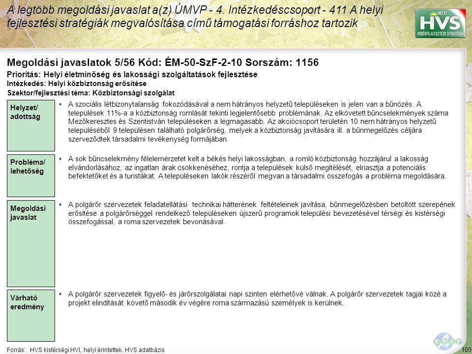 109 Forrás:HVS kistérségi HVI, helyi érintettek, HVS adatbázis Megoldási javaslatok 5/56 Kód: ÉM-50-SzF-2-10 Sorszám: 1156 A legtöbb megoldási javaslat a(z) ÚMVP - 4.