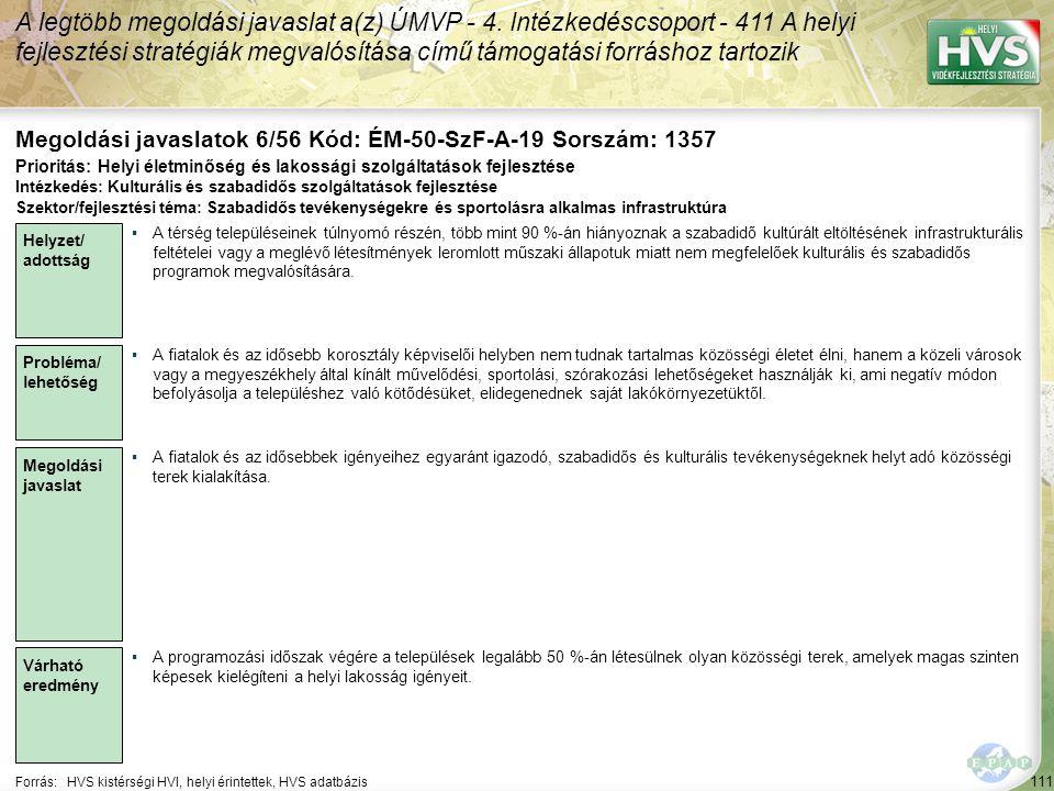 111 Forrás:HVS kistérségi HVI, helyi érintettek, HVS adatbázis Megoldási javaslatok 6/56 Kód: ÉM-50-SzF-A-19 Sorszám: 1357 A legtöbb megoldási javaslat a(z) ÚMVP - 4.