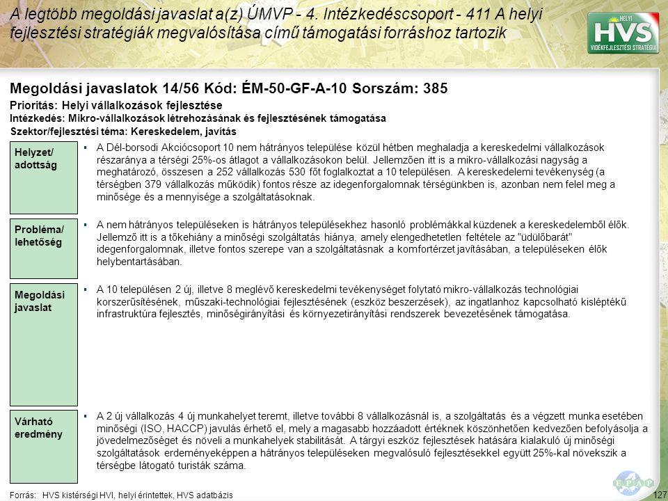 127 Forrás:HVS kistérségi HVI, helyi érintettek, HVS adatbázis Megoldási javaslatok 14/56 Kód: ÉM-50-GF-A-10 Sorszám: 385 A legtöbb megoldási javaslat a(z) ÚMVP - 4.
