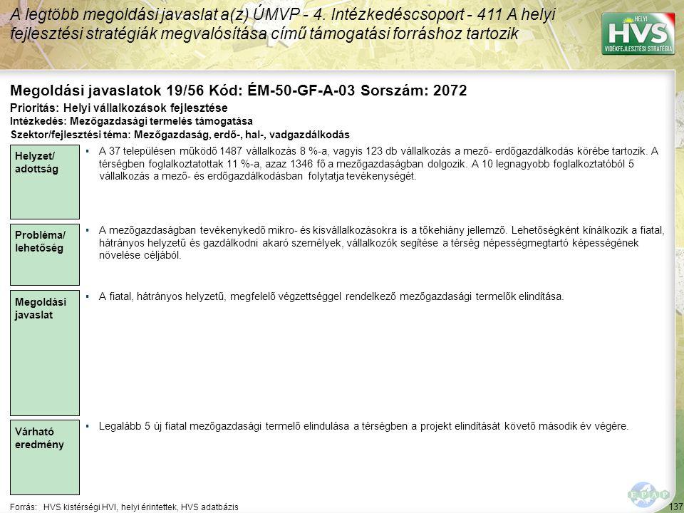 137 Forrás:HVS kistérségi HVI, helyi érintettek, HVS adatbázis Megoldási javaslatok 19/56 Kód: ÉM-50-GF-A-03 Sorszám: 2072 A legtöbb megoldási javaslat a(z) ÚMVP - 4.