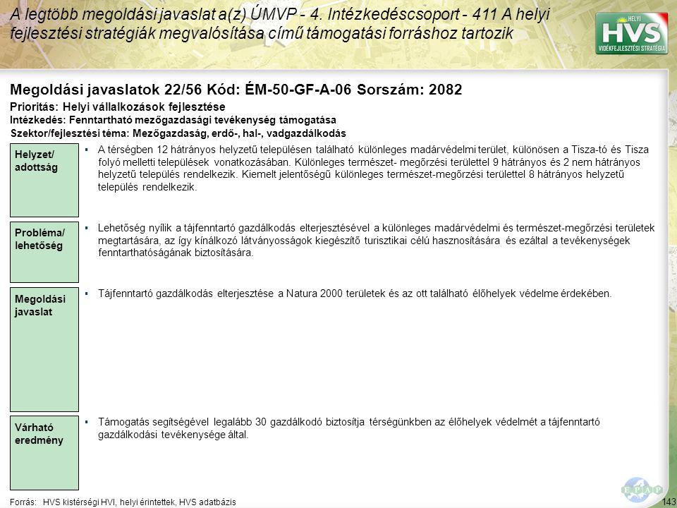 143 Forrás:HVS kistérségi HVI, helyi érintettek, HVS adatbázis Megoldási javaslatok 22/56 Kód: ÉM-50-GF-A-06 Sorszám: 2082 A legtöbb megoldási javaslat a(z) ÚMVP - 4.