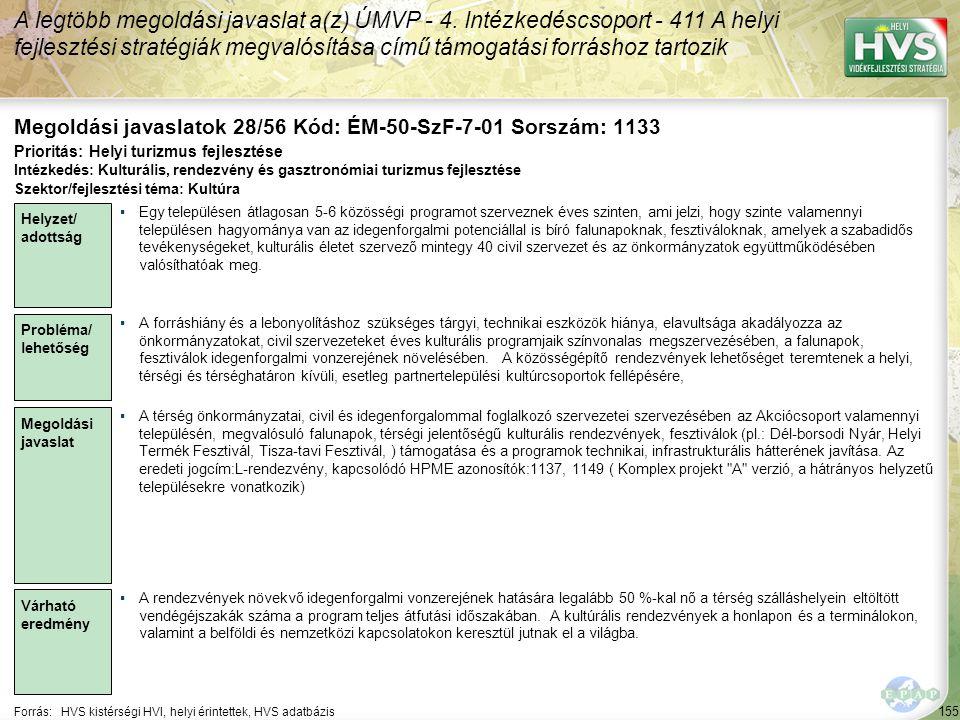 155 Forrás:HVS kistérségi HVI, helyi érintettek, HVS adatbázis Megoldási javaslatok 28/56 Kód: ÉM-50-SzF-7-01 Sorszám: 1133 A legtöbb megoldási javaslat a(z) ÚMVP - 4.