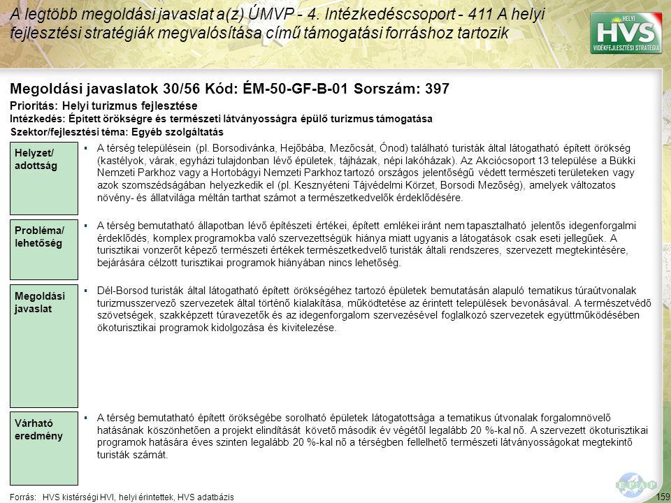 159 Forrás:HVS kistérségi HVI, helyi érintettek, HVS adatbázis Megoldási javaslatok 30/56 Kód: ÉM-50-GF-B-01 Sorszám: 397 A legtöbb megoldási javaslat a(z) ÚMVP - 4.