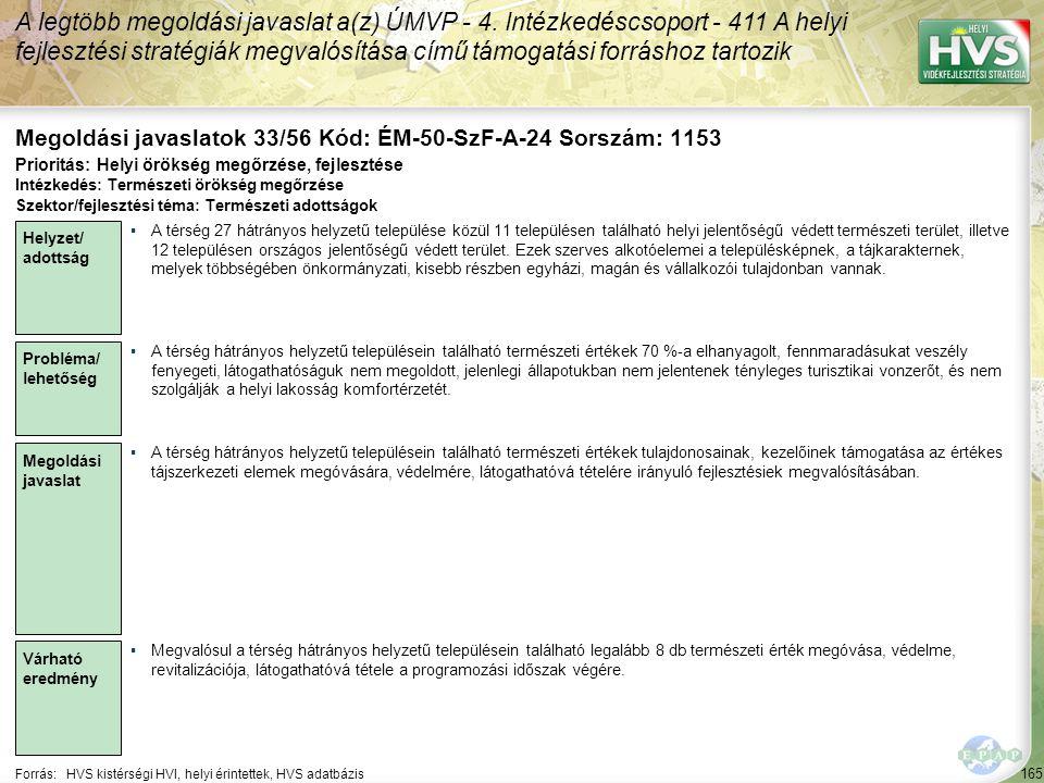165 Forrás:HVS kistérségi HVI, helyi érintettek, HVS adatbázis Megoldási javaslatok 33/56 Kód: ÉM-50-SzF-A-24 Sorszám: 1153 A legtöbb megoldási javaslat a(z) ÚMVP - 4.
