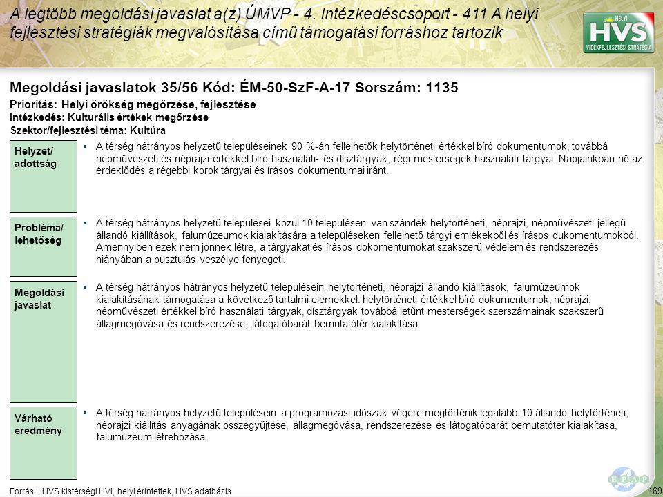 169 Forrás:HVS kistérségi HVI, helyi érintettek, HVS adatbázis Megoldási javaslatok 35/56 Kód: ÉM-50-SzF-A-17 Sorszám: 1135 A legtöbb megoldási javaslat a(z) ÚMVP - 4.