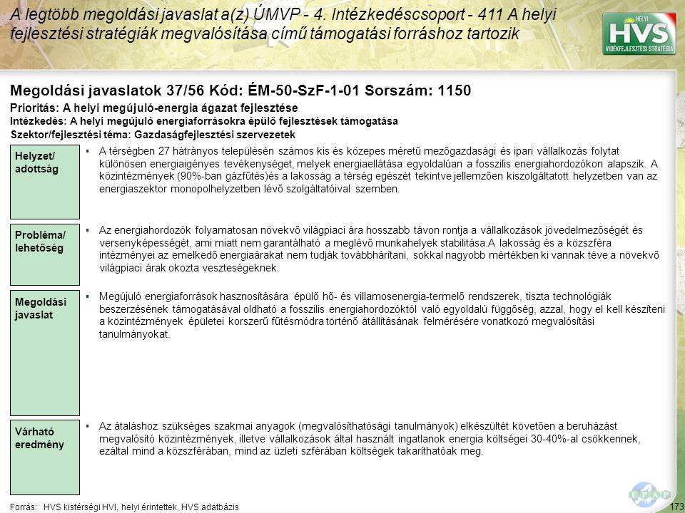 173 Forrás:HVS kistérségi HVI, helyi érintettek, HVS adatbázis Megoldási javaslatok 37/56 Kód: ÉM-50-SzF-1-01 Sorszám: 1150 A legtöbb megoldási javasl