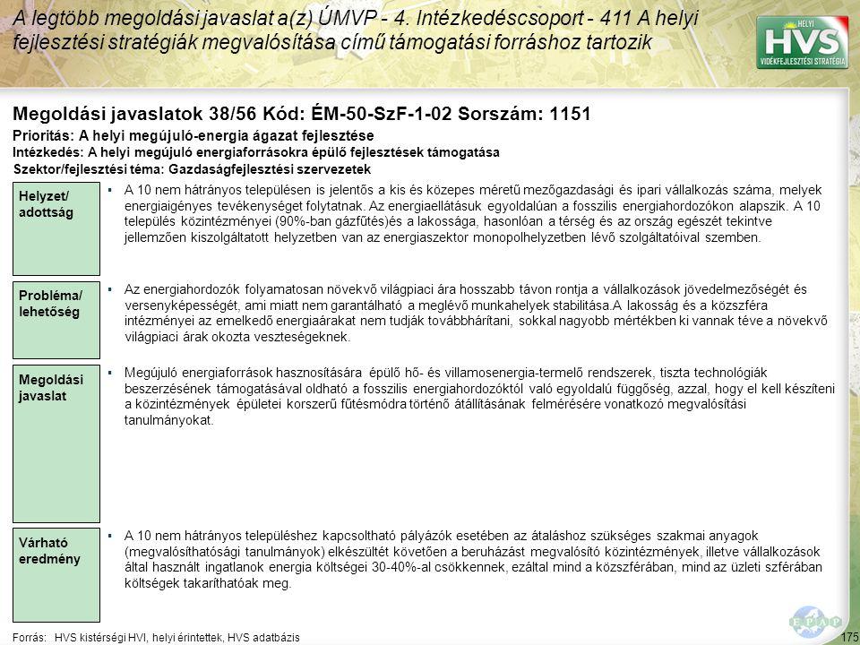 175 Forrás:HVS kistérségi HVI, helyi érintettek, HVS adatbázis Megoldási javaslatok 38/56 Kód: ÉM-50-SzF-1-02 Sorszám: 1151 A legtöbb megoldási javasl