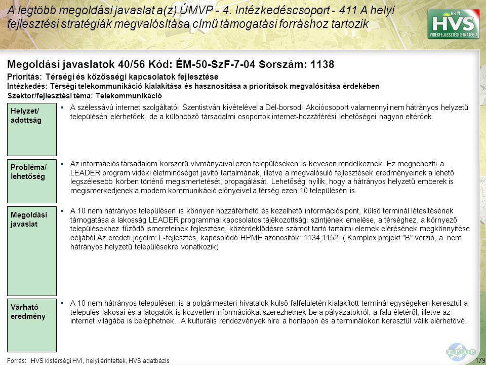 179 Forrás:HVS kistérségi HVI, helyi érintettek, HVS adatbázis Megoldási javaslatok 40/56 Kód: ÉM-50-SzF-7-04 Sorszám: 1138 A legtöbb megoldási javasl