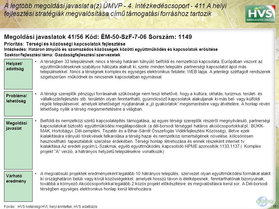 181 Forrás:HVS kistérségi HVI, helyi érintettek, HVS adatbázis Megoldási javaslatok 41/56 Kód: ÉM-50-SzF-7-06 Sorszám: 1149 A legtöbb megoldási javasl