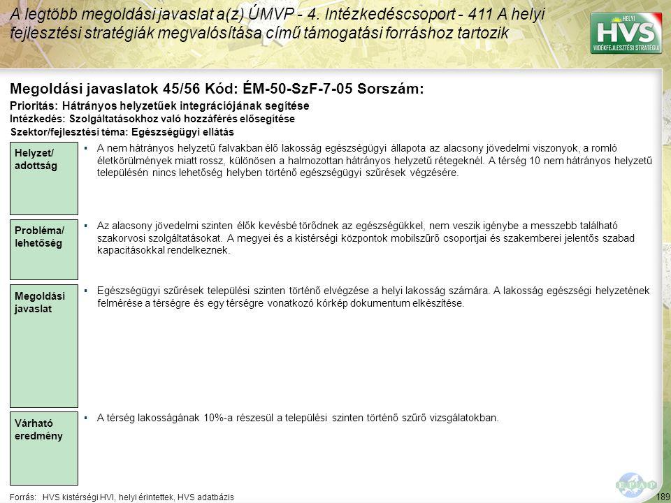 189 Forrás:HVS kistérségi HVI, helyi érintettek, HVS adatbázis Megoldási javaslatok 45/56 Kód: ÉM-50-SzF-7-05 Sorszám: A legtöbb megoldási javaslat a(