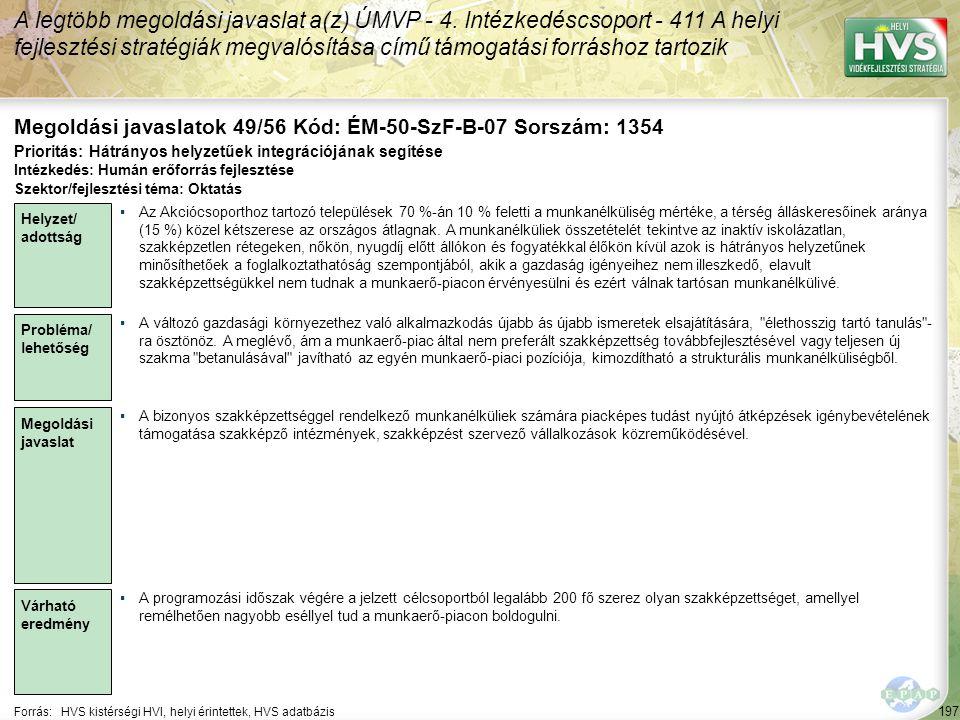 197 Forrás:HVS kistérségi HVI, helyi érintettek, HVS adatbázis Megoldási javaslatok 49/56 Kód: ÉM-50-SzF-B-07 Sorszám: 1354 A legtöbb megoldási javasl