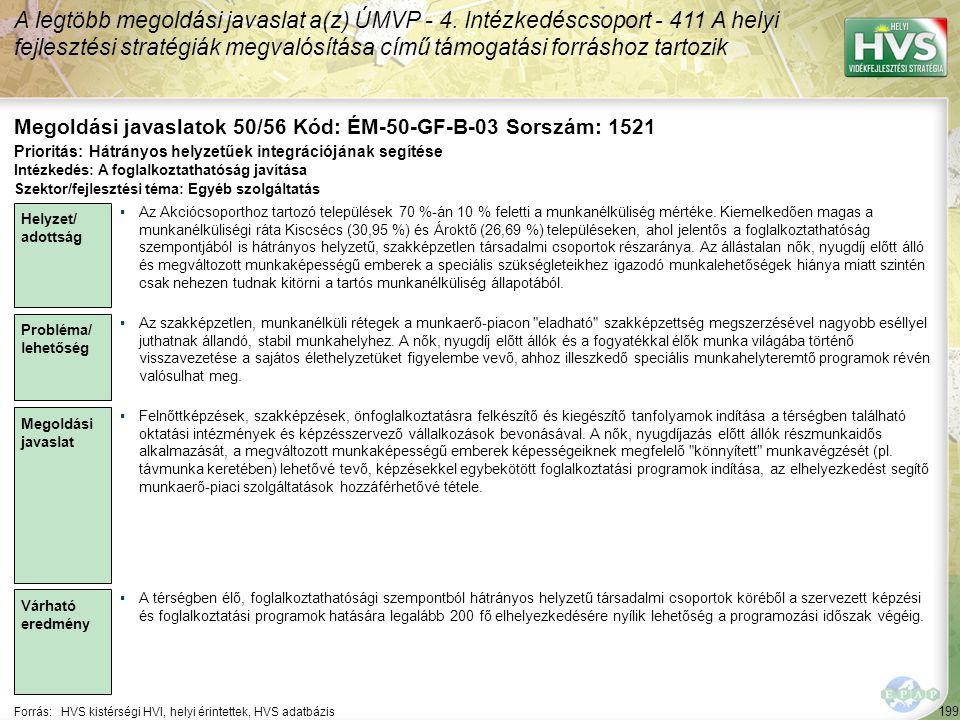 199 Forrás:HVS kistérségi HVI, helyi érintettek, HVS adatbázis Megoldási javaslatok 50/56 Kód: ÉM-50-GF-B-03 Sorszám: 1521 A legtöbb megoldási javasla