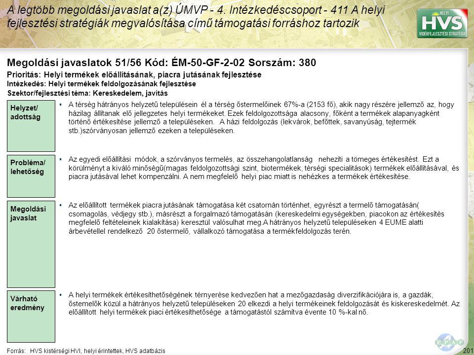 201 Forrás:HVS kistérségi HVI, helyi érintettek, HVS adatbázis Megoldási javaslatok 51/56 Kód: ÉM-50-GF-2-02 Sorszám: 380 A legtöbb megoldási javaslat