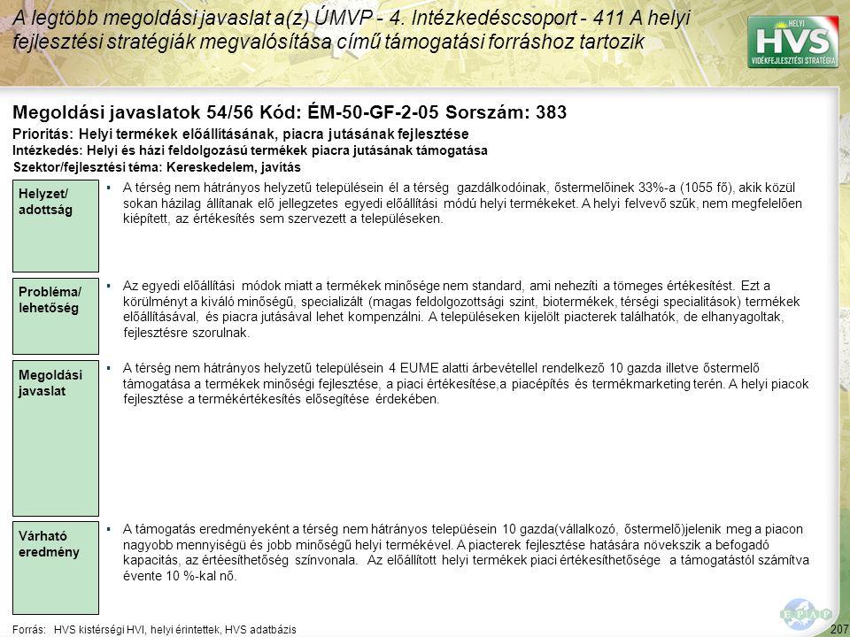 207 Forrás:HVS kistérségi HVI, helyi érintettek, HVS adatbázis Megoldási javaslatok 54/56 Kód: ÉM-50-GF-2-05 Sorszám: 383 A legtöbb megoldási javaslat