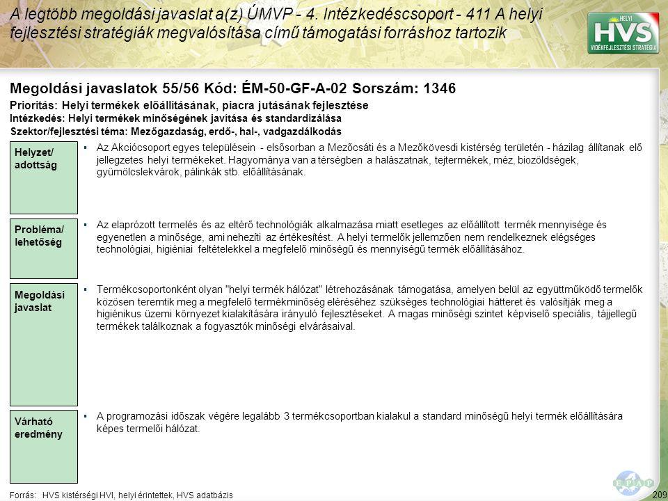 209 Forrás:HVS kistérségi HVI, helyi érintettek, HVS adatbázis Megoldási javaslatok 55/56 Kód: ÉM-50-GF-A-02 Sorszám: 1346 A legtöbb megoldási javasla