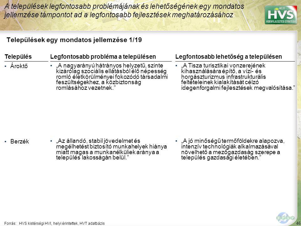 """46 Települések egy mondatos jellemzése 1/19 A települések legfontosabb problémájának és lehetőségének egy mondatos jellemzése támpontot ad a legfontosabb fejlesztések meghatározásához Forrás:HVS kistérségi HVI, helyi érintettek, HVT adatbázis TelepülésLegfontosabb probléma a településen ▪Ároktő ▪""""A nagyarányú hátrányos helyzetű, szinte kizárólag szociális ellátásból élő népesség romló életkörülményei fokozódó társadalmi feszültségekhez, a közbiztonság romlásához vezetnek. ▪Berzék ▪""""Az állandó, stabil jövedelmet és megélhetést biztosító munkahelyek hiánya miatt magas a munkanélküliek aránya a település lakosságán belül. Legfontosabb lehetőség a településen ▪""""A Tisza turisztikai vonzerejének kihasználására építő, a vízi- és horgászturizmus infrastrukturális feltételeinek kialakítását célzó idegenforgalmi fejlesztések megvalósítása. ▪""""A jó minőségű termőföldekre alapozva, intenzív technológiák alkalmazásával növelhető a mezőgazdaság szerepe a település gazdasági életében."""