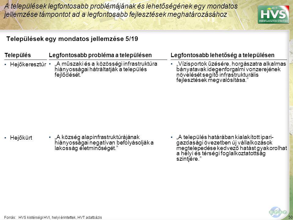 """50 Települések egy mondatos jellemzése 5/19 A települések legfontosabb problémájának és lehetőségének egy mondatos jellemzése támpontot ad a legfontosabb fejlesztések meghatározásához Forrás:HVS kistérségi HVI, helyi érintettek, HVT adatbázis TelepülésLegfontosabb probléma a településen ▪Hejőkeresztúr ▪""""A műszaki és a közösségi infrastruktúra hiányosságai hátráltatják a település fejlődését. ▪Hejőkürt ▪""""A község alapinfrastruktúrájának hiányosságai negatívan befolyásolják a lakosság életminőségét. Legfontosabb lehetőség a településen ▪""""Vízisportok űzésére, horgászatra alkalmas bányatavak idegenforgalmi vonzerejének növelését segítő infrastrukturális fejlesztések megvalósítása. ▪""""A település határában kialakított ipari- gazdasági övezetben új vállalkozások megtelepedése kedvező hatást gyakorolhat a helyi és térségi foglalkoztatottság szintjére."""