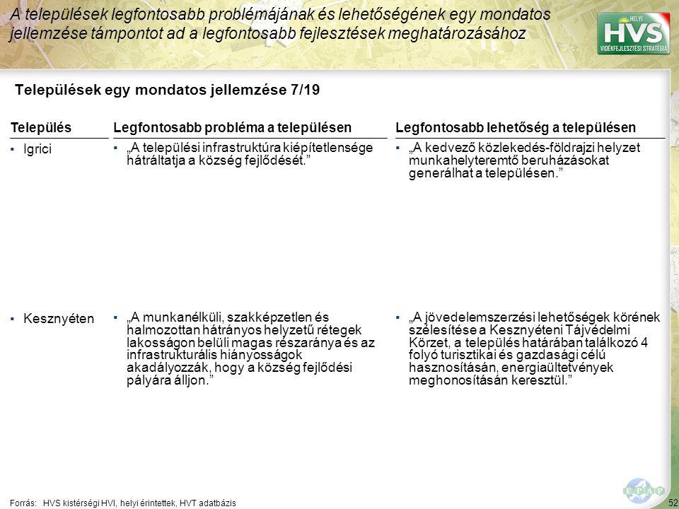 """52 Települések egy mondatos jellemzése 7/19 A települések legfontosabb problémájának és lehetőségének egy mondatos jellemzése támpontot ad a legfontosabb fejlesztések meghatározásához Forrás:HVS kistérségi HVI, helyi érintettek, HVT adatbázis TelepülésLegfontosabb probléma a településen ▪Igrici ▪""""A települési infrastruktúra kiépítetlensége hátráltatja a község fejlődését. ▪Kesznyéten ▪""""A munkanélküli, szakképzetlen és halmozottan hátrányos helyzetű rétegek lakosságon belüli magas részaránya és az infrastrukturális hiányosságok akadályozzák, hogy a község fejlődési pályára álljon. Legfontosabb lehetőség a településen ▪""""A kedvező közlekedés-földrajzi helyzet munkahelyteremtő beruházásokat generálhat a településen. ▪""""A jövedelemszerzési lehetőségek körének szélesítése a Kesznyéteni Tájvédelmi Körzet, a település határában találkozó 4 folyó turisztikai és gazdasági célú hasznosításán, energiaültetvények meghonosításán keresztül."""