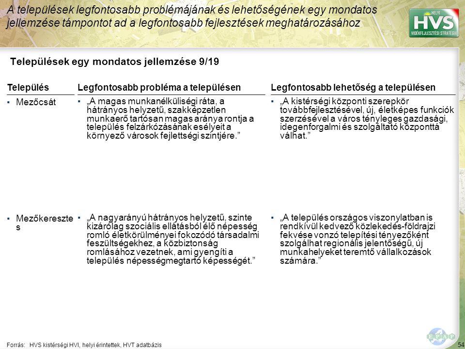 """54 Települések egy mondatos jellemzése 9/19 A települések legfontosabb problémájának és lehetőségének egy mondatos jellemzése támpontot ad a legfontosabb fejlesztések meghatározásához Forrás:HVS kistérségi HVI, helyi érintettek, HVT adatbázis TelepülésLegfontosabb probléma a településen ▪Mezőcsát ▪""""A magas munkanélküliségi ráta, a hátrányos helyzetű, szakképzetlen munkaerő tartósan magas aránya rontja a település felzárkózásának esélyeit a környező városok fejlettségi szintjére. ▪Mezőkereszte s ▪""""A nagyarányú hátrányos helyzetű, szinte kizárólag szociális ellátásból élő népesség romló életkörülményei fokozódó társadalmi feszültségekhez, a közbiztonság romlásához vezetnek, ami gyengíti a település népességmegtartó képességét. Legfontosabb lehetőség a településen ▪""""A kistérségi központi szerepkör továbbfejlesztésével, új, életképes funkciók szerzésével a város tényleges gazdasági, idegenforgalmi és szolgáltató központtá válhat. ▪""""A település országos viszonylatban is rendkívül kedvező közlekedés-földrajzi fekvése vonzó telepítési tényezőként szolgálhat regionális jelentőségű, új munkahelyeket teremtő vállalkozások számára."""