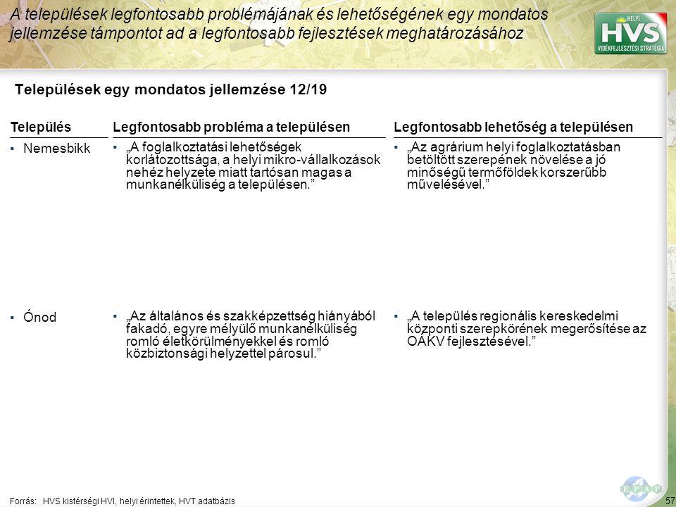 """57 Települések egy mondatos jellemzése 12/19 A települések legfontosabb problémájának és lehetőségének egy mondatos jellemzése támpontot ad a legfontosabb fejlesztések meghatározásához Forrás:HVS kistérségi HVI, helyi érintettek, HVT adatbázis TelepülésLegfontosabb probléma a településen ▪Nemesbikk ▪""""A foglalkoztatási lehetőségek korlátozottsága, a helyi mikro-vállalkozások nehéz helyzete miatt tartósan magas a munkanélküliség a településen. ▪Ónod ▪""""Az általános és szakképzettség hiányából fakadó, egyre mélyülő munkanélküliség romló életkörülményekkel és romló közbiztonsági helyzettel párosul. Legfontosabb lehetőség a településen ▪""""Az agrárium helyi foglalkoztatásban betöltött szerepének növelése a jó minőségű termőföldek korszerűbb művelésével. ▪""""A település regionális kereskedelmi központi szerepkörének megerősítése az OÁKV fejlesztésével."""