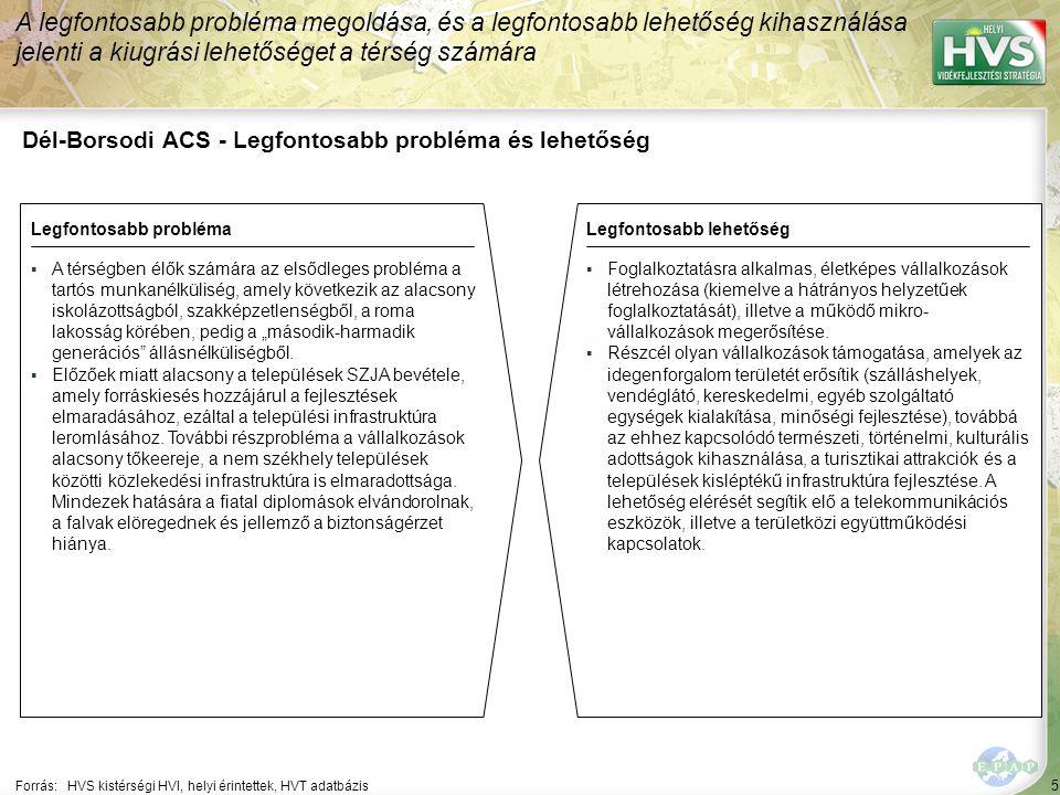"""5 Dél-Borsodi ACS - Legfontosabb probléma és lehetőség A legfontosabb probléma megoldása, és a legfontosabb lehetőség kihasználása jelenti a kiugrási lehetőséget a térség számára Forrás:HVS kistérségi HVI, helyi érintettek, HVT adatbázis Legfontosabb problémaLegfontosabb lehetőség ▪A térségben élők számára az elsődleges probléma a tartós munkanélküliség, amely következik az alacsony iskolázottságból, szakképzetlenségből, a roma lakosság körében, pedig a """"második-harmadik generációs állásnélküliségből."""