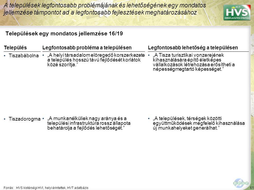 """61 Települések egy mondatos jellemzése 16/19 A települések legfontosabb problémájának és lehetőségének egy mondatos jellemzése támpontot ad a legfontosabb fejlesztések meghatározásához Forrás:HVS kistérségi HVI, helyi érintettek, HVT adatbázis TelepülésLegfontosabb probléma a településen ▪Tiszabábolna ▪""""A helyi társadalom elöregedő korszerkezete a település hosszú távú fejlődését korlátok közé szorítja. ▪Tiszadorogma ▪""""A munkanélküliek nagy aránya és a települési infrastruktúra rossz állapota behatárolja a fejlődés lehetőségét. Legfontosabb lehetőség a településen ▪""""A Tisza turisztikai vonzerejének kihasználására építő életképes vállalkozások létrehozása erősítheti a népességmegtartó képességet. ▪""""A települések, térségek közötti együttműködések megfelelő kihasználása új munkahelyeket generálhat."""