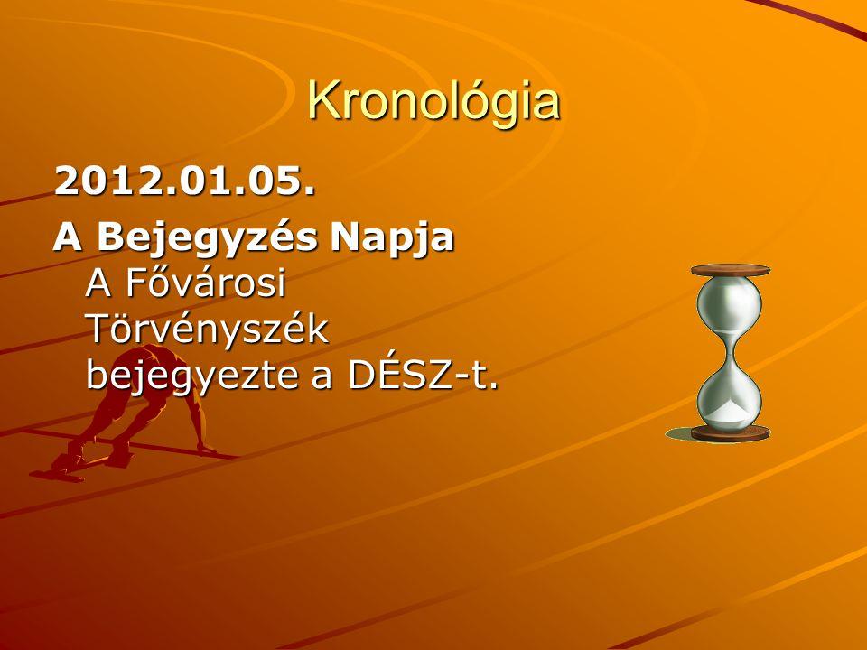 Kronológia 2012.01.05. 2012.01.05. A Bejegyzés Napja A Fővárosi Törvényszék bejegyezte a DÉSZ-t.