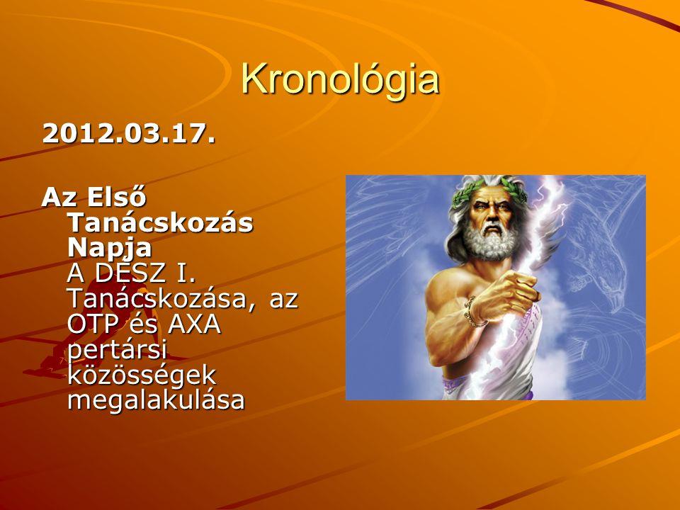 Kronológia 2012.03.17. 2012.03.17. Az Első Tanácskozás Napja A DÉSZ I. Tanácskozása, az OTP és AXA pertársi közösségek megalakulása