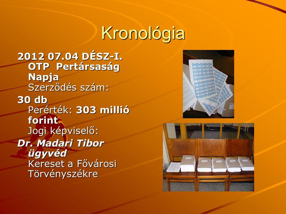 Kronológia 2012 07.04 DÉSZ-I. OTP Pertársaság Napja Szerződés szám: 2012 07.04 DÉSZ-I. OTP Pertársaság Napja Szerződés szám: 30 db Perérték: 303 milli