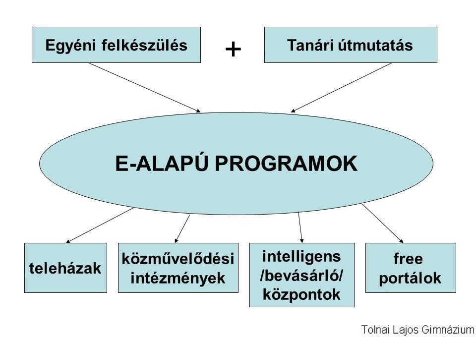 Egyéni felkészülés Tanári útmutatás teleházak E-ALAPÚ PROGRAMOK + közművelődési intézmények intelligens /bevásárló/ központok free portálok