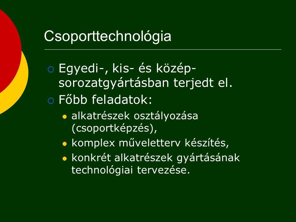  A típustechnológia kiterjesztése a gyártásra is:  Alapja: alaki és technológiai szempontból is egymáshoz hasonló munkadarabok egész csoportja.  A