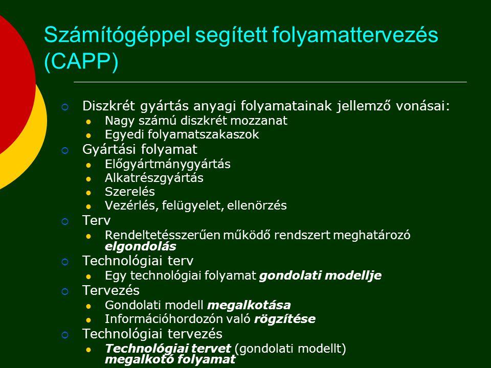 Számítógéppel segített folyamattervezés (CAPP)  Diszkrét gyártás anyagi folyamatainak jellemző vonásai:  Nagy számú diszkrét mozzanat  Egyedi folyamatszakaszok  Gyártási folyamat  Előgyártmánygyártás  Alkatrészgyártás  Szerelés  Vezérlés, felügyelet, ellenörzés  Terv  Rendeltetésszerűen működő rendszert meghatározó elgondolás  Technológiai terv  Egy technológiai folyamat gondolati modellje  Tervezés  Gondolati modell megalkotása  Információhordozón való rögzítése  Technológiai tervezés  Technológiai tervet (gondolati modellt) megalkotó folyamat
