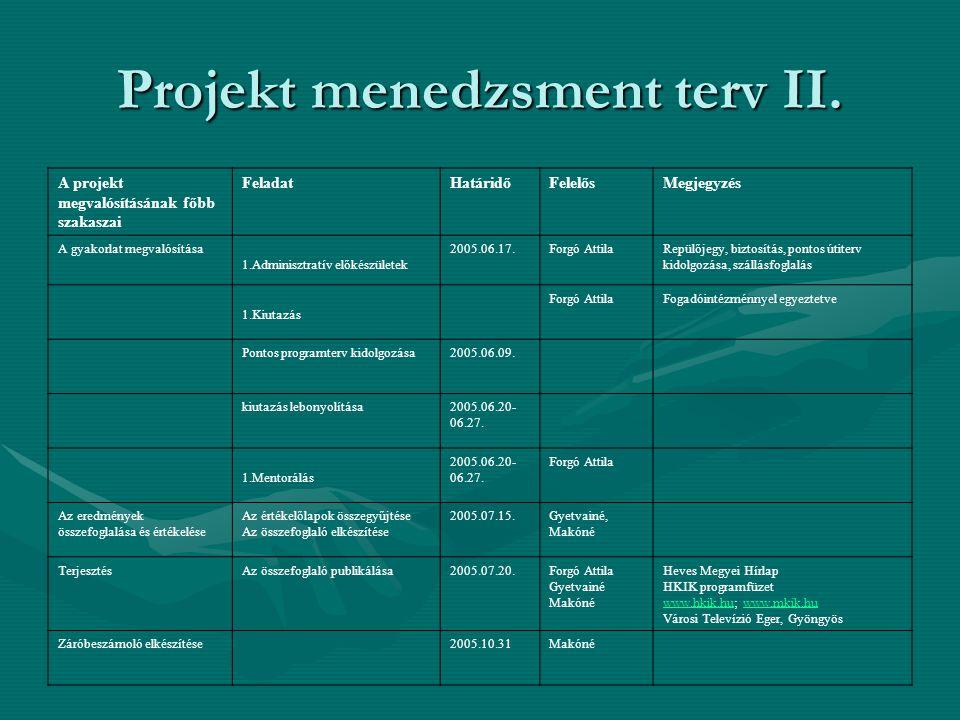 Projekt menedzsment terv II. A projekt megvalósításának főbb szakaszai FeladatHatáridőFelelősMegjegyzés A gyakorlat megvalósítása 1.Adminisztratív elő