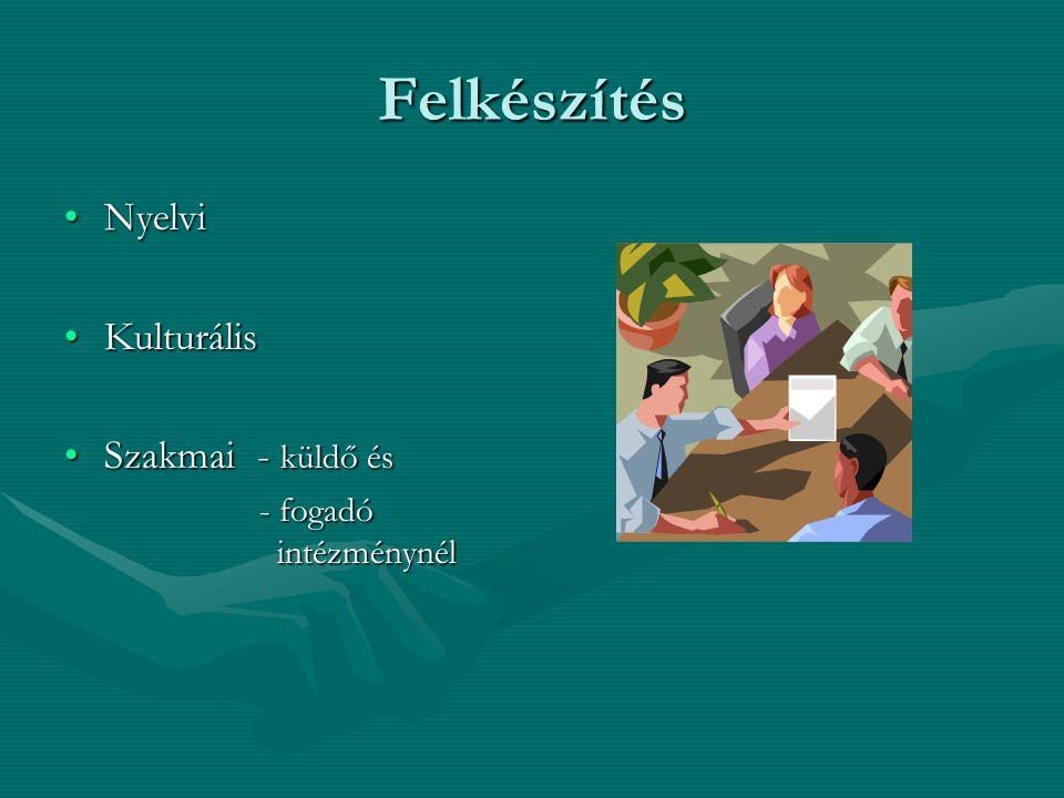 Felkészítés •Nyelvi •Kulturális •Szakmai - küldő és - fogadó intézménynél - fogadó intézménynél