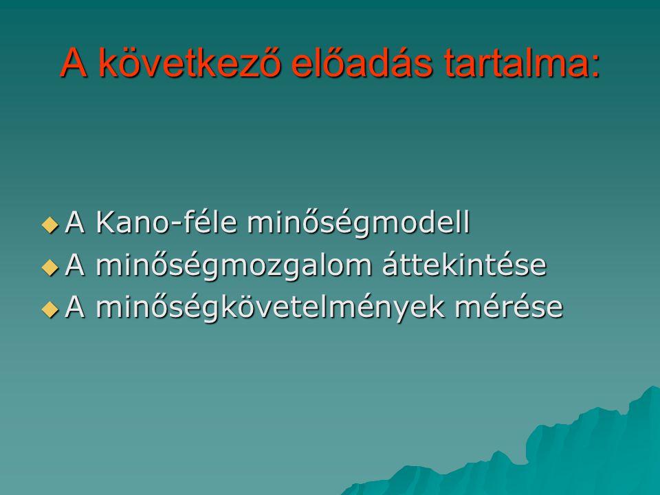 A következő előadás tartalma:  A Kano-féle minőségmodell  A minőségmozgalom áttekintése  A minőségkövetelmények mérése