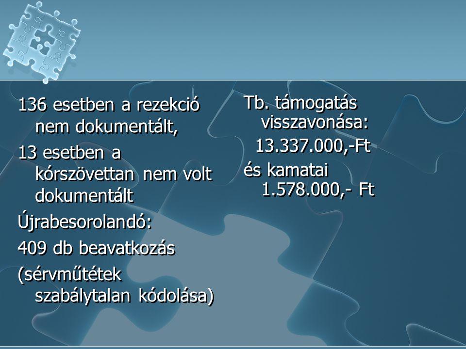 136 esetben a rezekció nem dokumentált, 13 esetben a kórszövettan nem volt dokumentált Újrabesorolandó: 409 db beavatkozás (sérvműtétek szabálytalan k