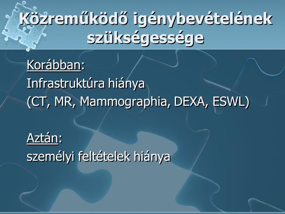 Közreműködő igénybevételének szükségessége Korábban: Infrastruktúra hiánya (CT, MR, Mammographia, DEXA, ESWL) Aztán: személyi feltételek hiánya Korább