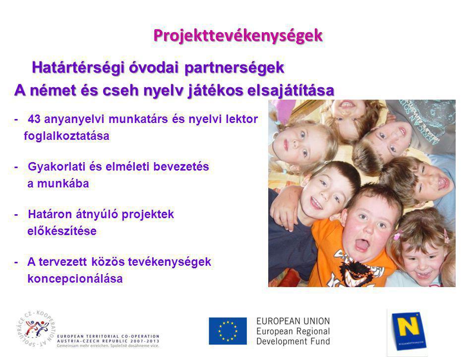 Projekttevékenységek Határtérségi óvodai partnerségek A német és cseh nyelv játékos elsajátítása - 43 anyanyelvi munkatárs és nyelvi lektor foglalkoztatása - Gyakorlati és elméleti bevezetés a munkába - Határon átnyúló projektek előkészítése - A tervezett közös tevékenységek koncepcionálása