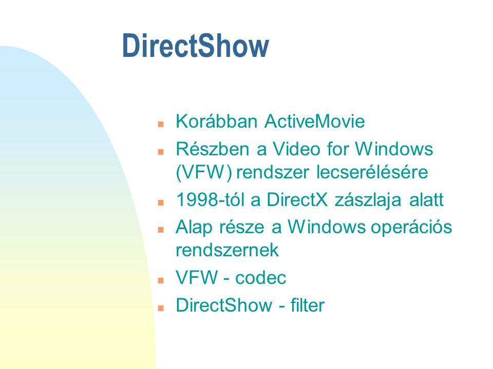 DirectShow n Korábban ActiveMovie n Részben a Video for Windows (VFW) rendszer lecserélésére n 1998-tól a DirectX zászlaja alatt n Alap része a Window