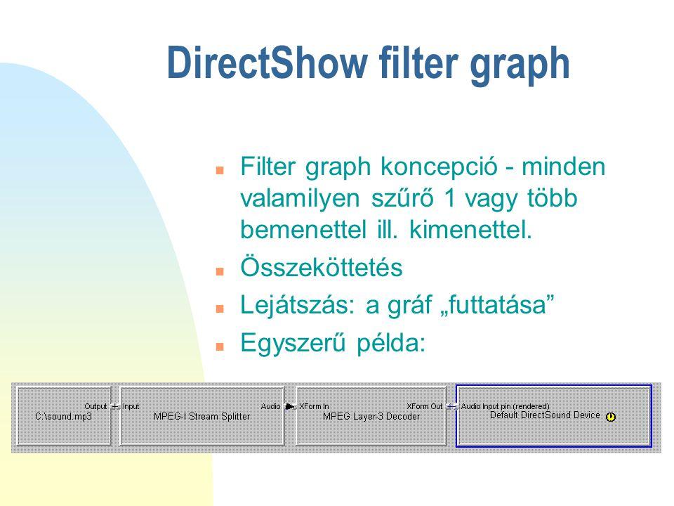 DirectShow filter graph n Filter graph koncepció - minden valamilyen szűrő 1 vagy több bemenettel ill. kimenettel. n Összeköttetés n Lejátszás: a gráf
