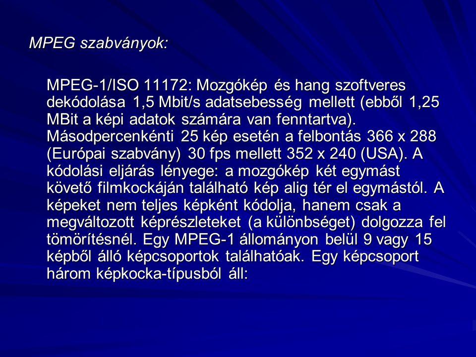 MPEG szabványok: MPEG-1/ISO 11172: Mozgókép és hang szoftveres dekódolása 1,5 Mbit/s adatsebesség mellett (ebből 1,25 MBit a képi adatok számára van f