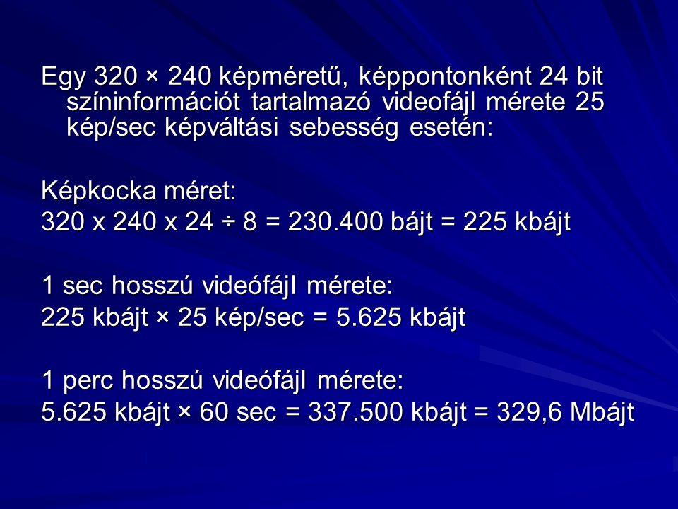 Egy 320 × 240 képméretű, képpontonként 24 bit színinformációt tartalmazó videofájl mérete 25 kép/sec képváltási sebesség esetén: Képkocka méret: 320 x