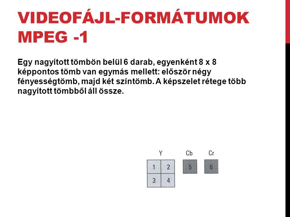 VIDEOFÁJL-FORMÁTUMOK MPEG -1 Egy nagyított tömbön belül 6 darab, egyenként 8 x 8 képpontos tömb van egymás mellett: először négy fényességtömb, majd k